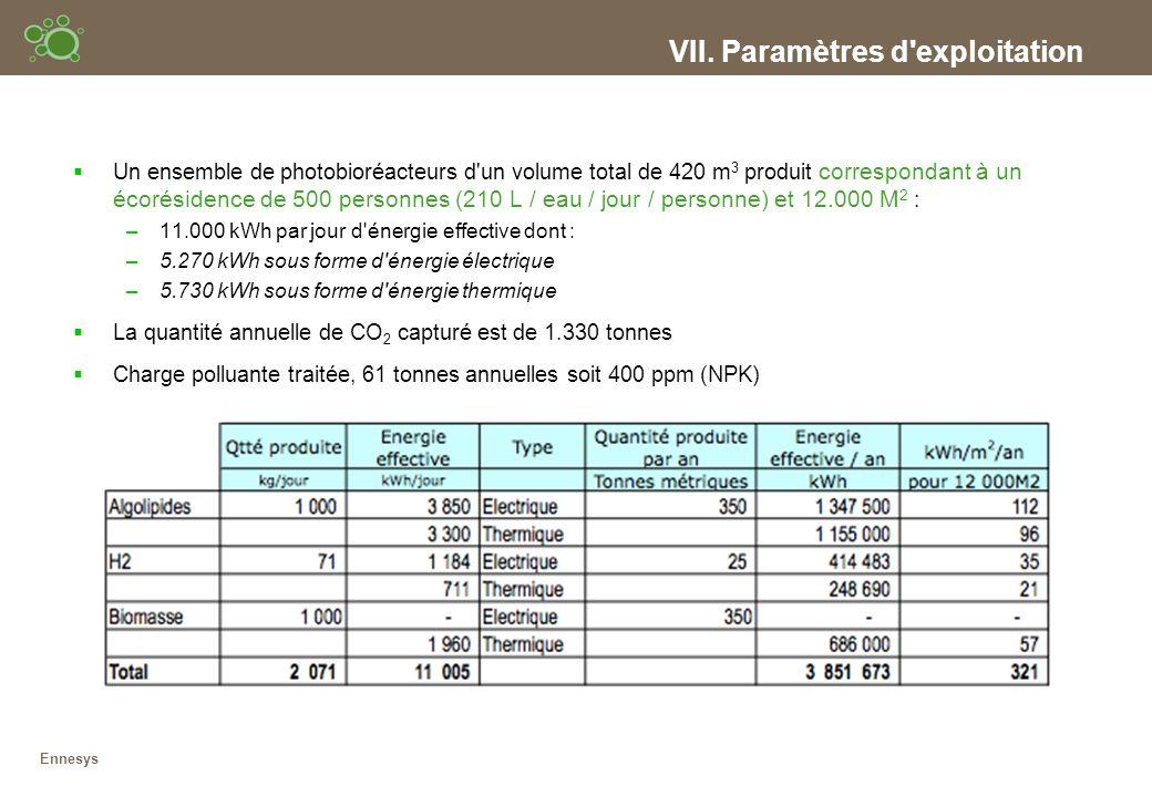 VII. Paramètres d'exploitation Un ensemble de photobioréacteurs d'un volume total de 420 m 3 produit correspondant à un écorésidence de 500 personnes