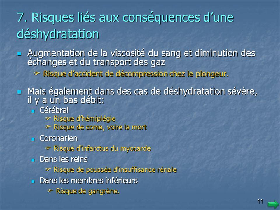 10 7. Risques liés aux conséquences dune déshydratation Parfois la déshydratation est relativement légère, mais elle peut poser un danger mortel. Parf