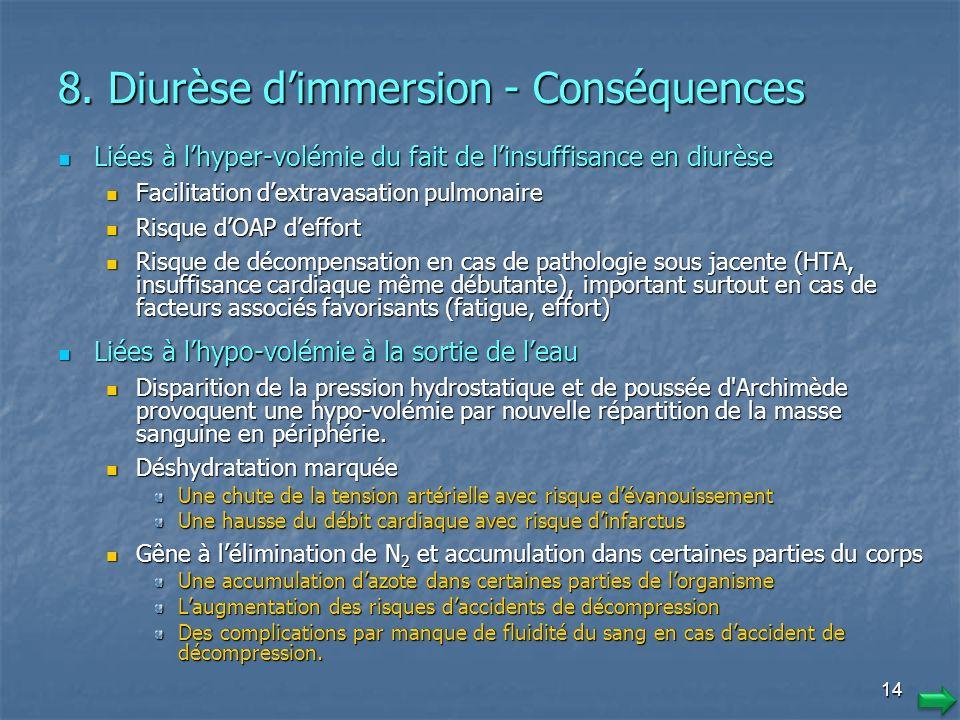 13 8. Diurèse dimmersion - Mécanisme En immersion, il est constaté un passage de 500 ml voire 800 ml de sang des membres inférieurs vers le thorax. En