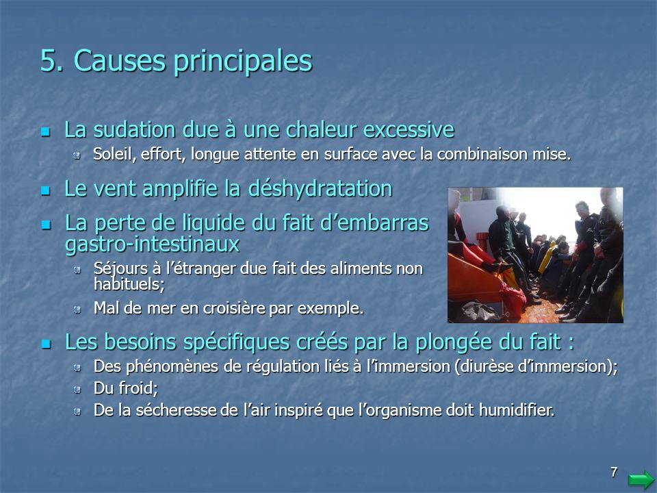 6 4. Justification Lactivité de plongée fait subir à lorganisme des conditions inhabituelles favorisant la déshydratation. Lactivité de plongée fait s
