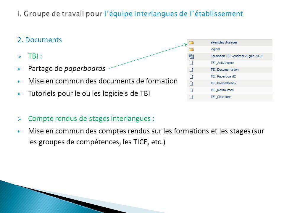 2. Documents TBI : Partage de paperboards Mise en commun des documents de formation Tutoriels pour le ou les logiciels de TBI Compte rendus de stages