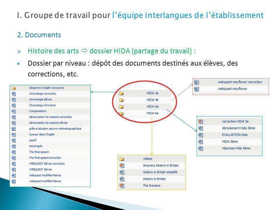 2. Documents Histoire des arts dossier HIDA (partage du travail) : Dossier par niveau : dépôt des documents destinés aux élèves, des corrections, etc.