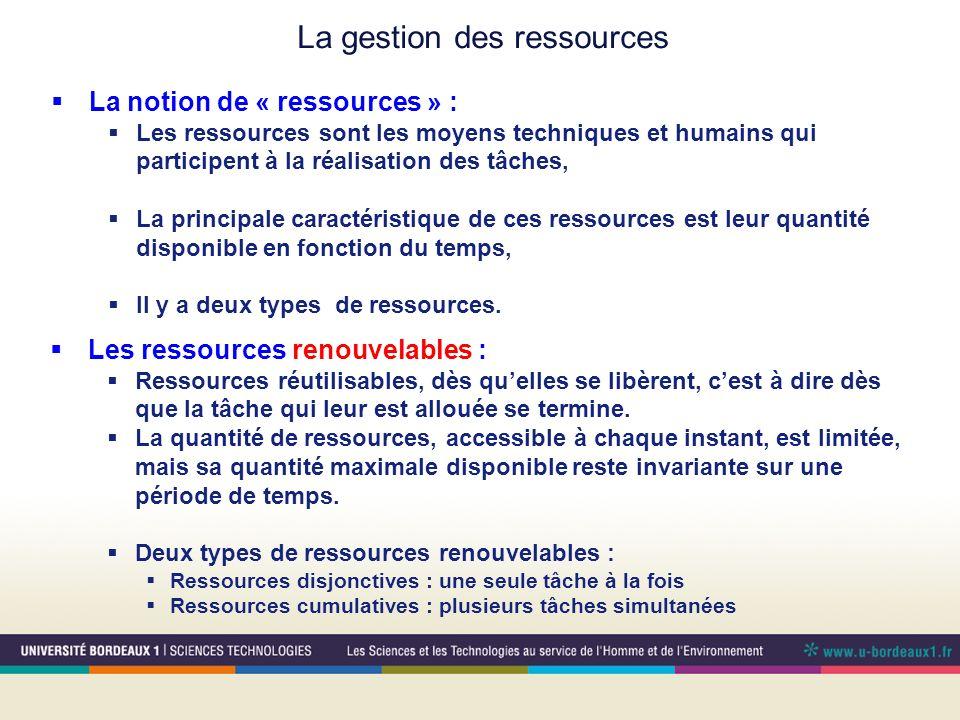 La gestion des ressources La notion de « ressources » : Les ressources sont les moyens techniques et humains qui participent à la réalisation des tâches, La principale caractéristique de ces ressources est leur quantité disponible en fonction du temps, Il y a deux types de ressources.