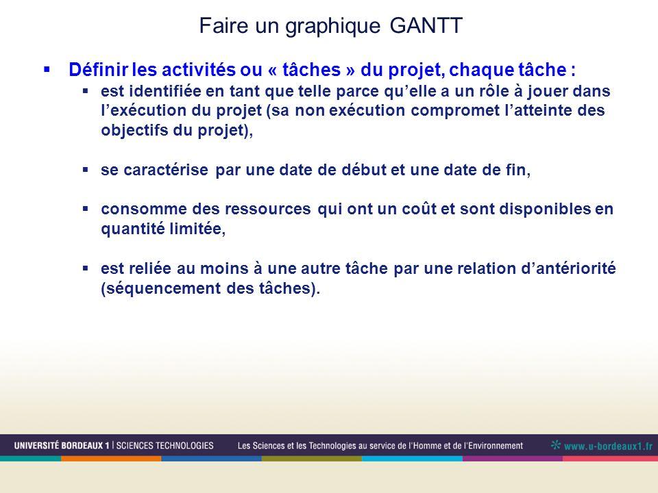 La gestion des ressources : Méthode de Gantt : pour représenter, Méthode PERT, Potentiel / Tâches pour planifier, Méthode de Kuhn pour allouer les ressources : Optimisation statique, Lagrangien et conditions de Kuhn et Tucker.