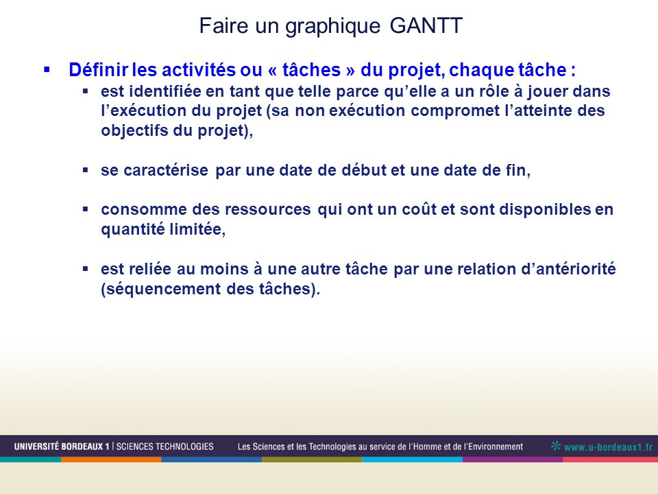 Exemple dune représentation GANTT :