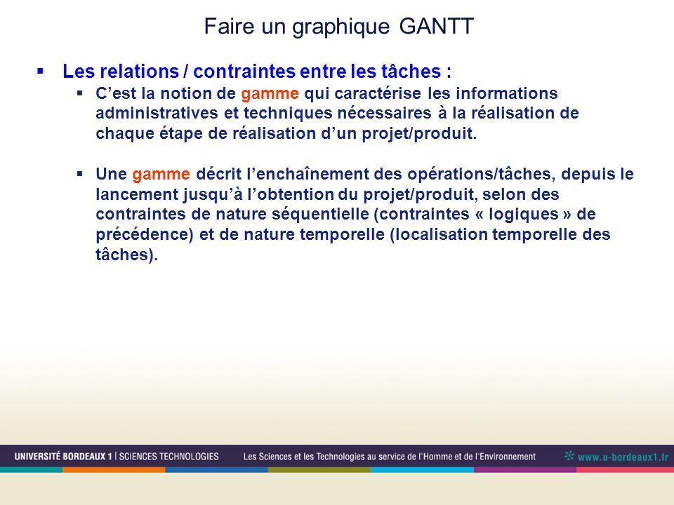 Graphique GANTT et réseau PERT Synthèse : La méthode du chemin critique permet dordonnancer les activités lorsque leur nombre est important et quil y a différentes relations de précédence à respecter.