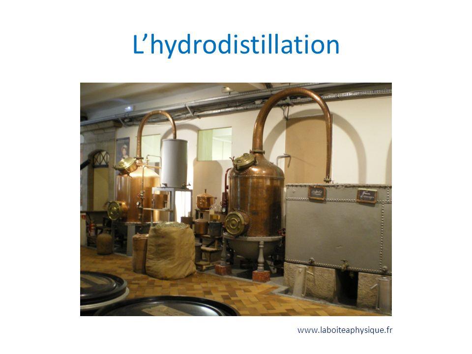Lhydrodistillation www.laboiteaphysique.fr