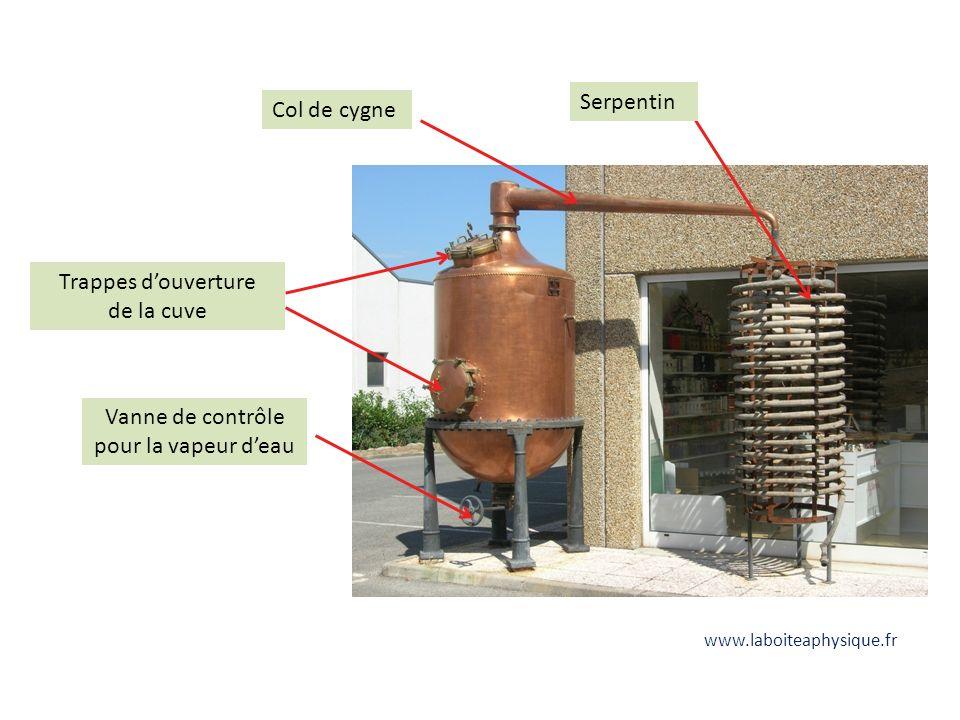 Trappes douverture de la cuve Col de cygne Serpentin Vanne de contrôle pour la vapeur deau www.laboiteaphysique.fr
