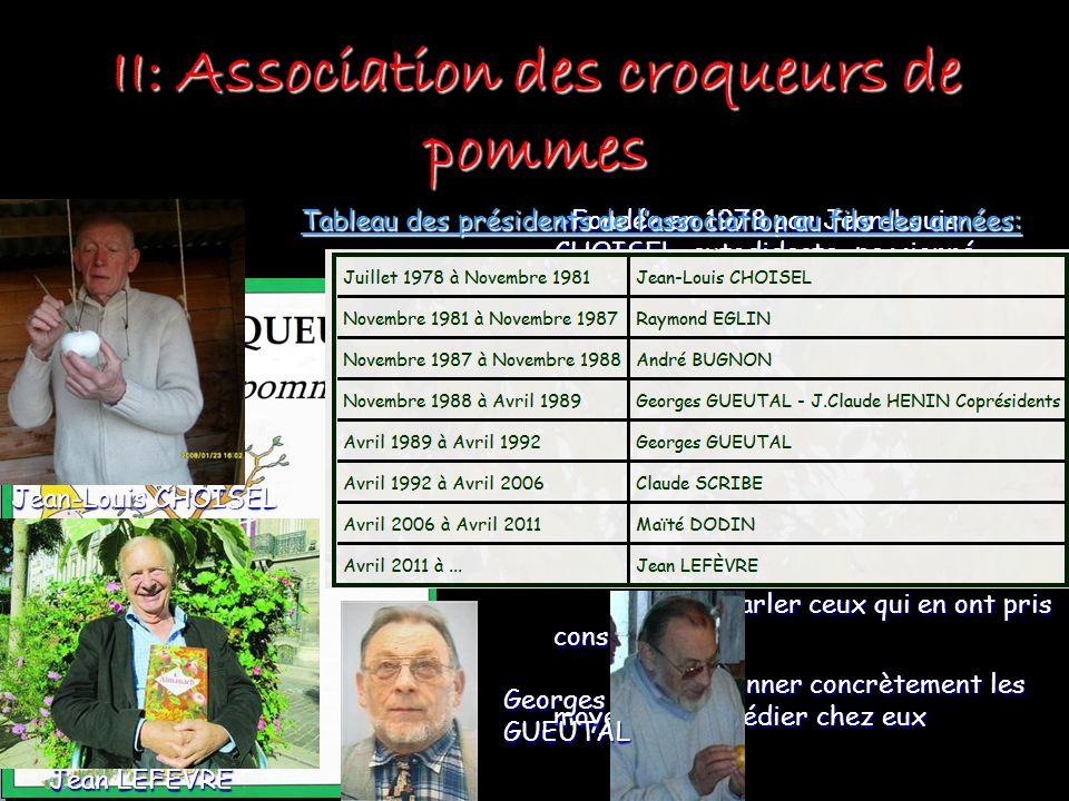 II: Association des croqueurs de pommes Fondée en 1978 par Jean-Louis CHOISEL, autodidacte passionné d arboriculture et de pomologie situé dans le Doubs (25) et le Territoire de Belfort(90) Fondée en 1978 par Jean-Louis CHOISEL, autodidacte passionné d arboriculture et de pomologie situé dans le Doubs (25) et le Territoire de Belfort(90) Leur buts : Leur buts : - Faire comprendre que les variétés traditionnelles sont en voie de disparation - Faire comprendre que les variétés traditionnelles sont en voie de disparation - Faire parler ceux qui en ont pris conscience - Faire parler ceux qui en ont pris conscience - Leur donner concrètement les moyens dy remédier chez eux - Leur donner concrètement les moyens dy remédier chez eux Tableau des présidents de lassociation au fils des années: Jean-Louis CHOISEL Jean LEFEVRE Georges GUEUTAL