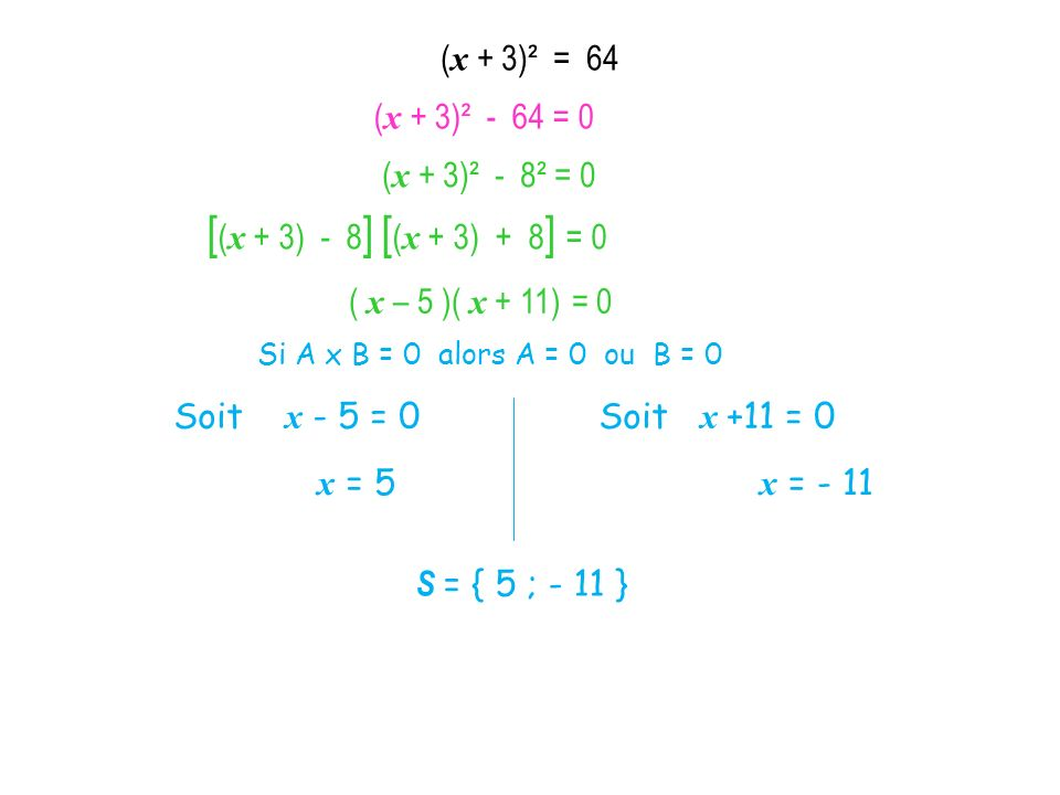 ( x – 5 )( x + 11) = 0 Si A x B = 0 alors A = 0 ou B = 0 Soit x - 5 = 0 Soit x +11 = 0 x = 5 x = - 11 S = { 5 ; - 11 } ( x + 3)² = 64 ( x + 3)² - 64 =