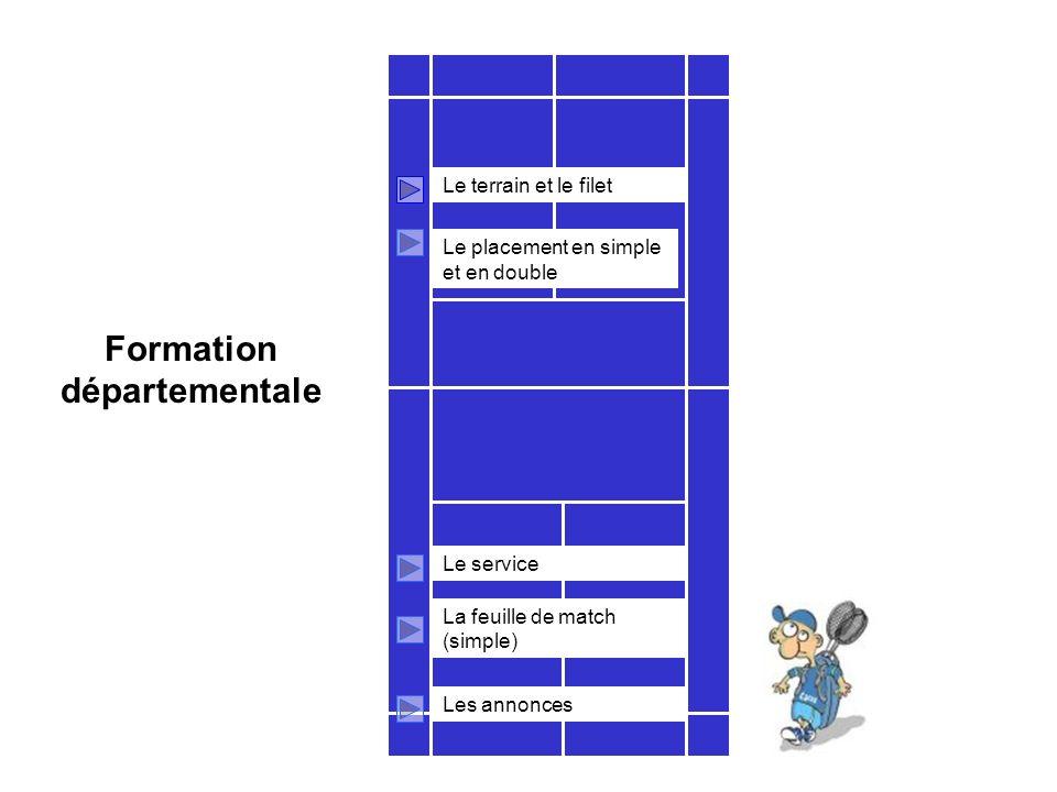 Formation départementale Le terrain et le filet Le placement en simple et en double Le service La feuille de match (simple) Les annonces