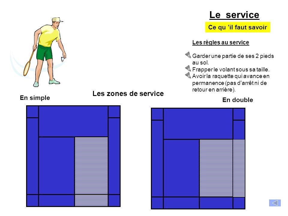 En simple En double Le service Ce qu il faut savoir Les règles au service Garder une partie de ses 2 pieds au sol.