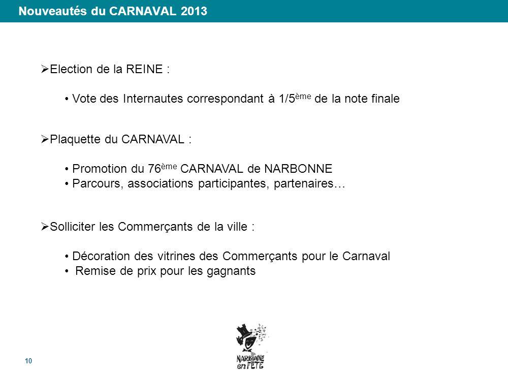 Nouveautés du CARNAVAL 2013 10 Election de la REINE : Vote des Internautes correspondant à 1/5 ème de la note finale Plaquette du CARNAVAL : Promotion