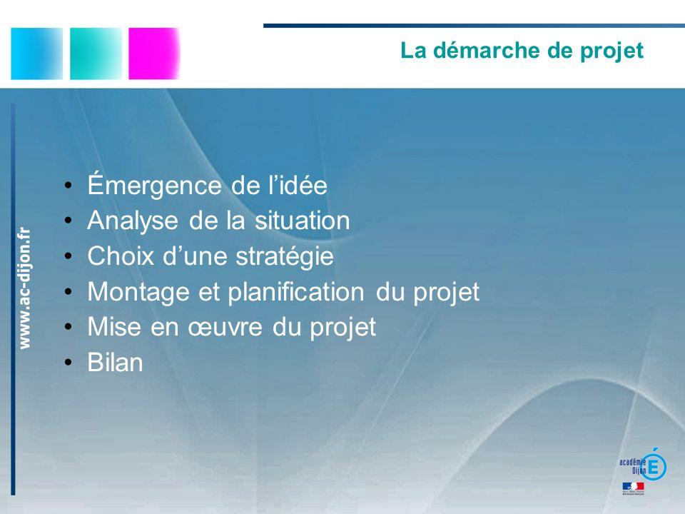 Le rôle du professeur Il veille à la mise à disposition des ressources nécessaires Il vérifie la faisabilité du projet dans le temps imparti