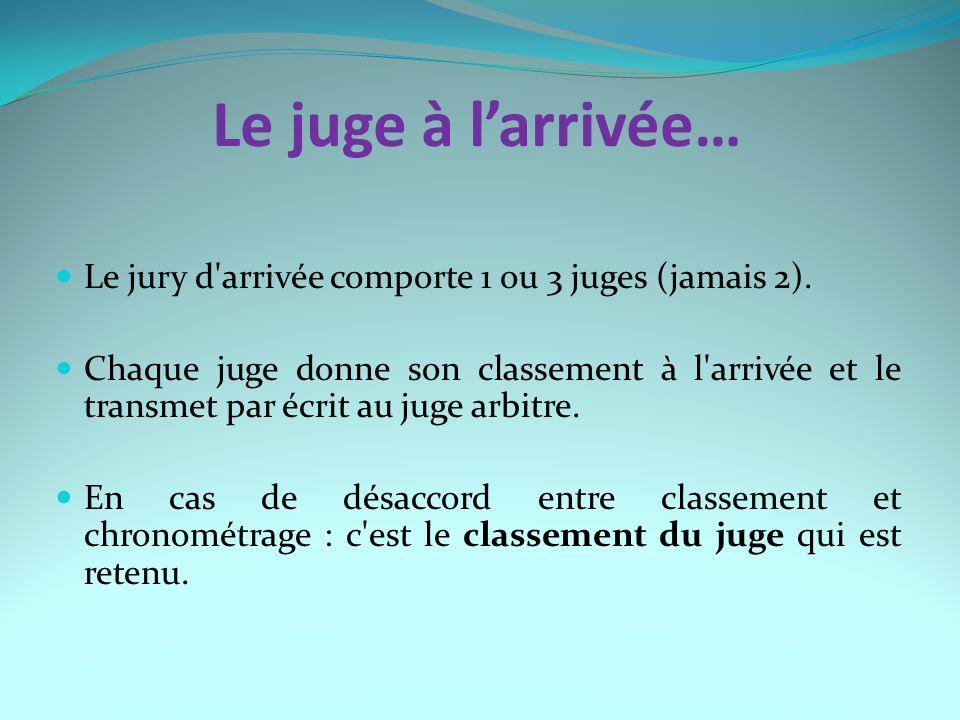Le jury d'arrivée comporte 1 ou 3 juges (jamais 2). Chaque juge donne son classement à l'arrivée et le transmet par écrit au juge arbitre. En cas de d
