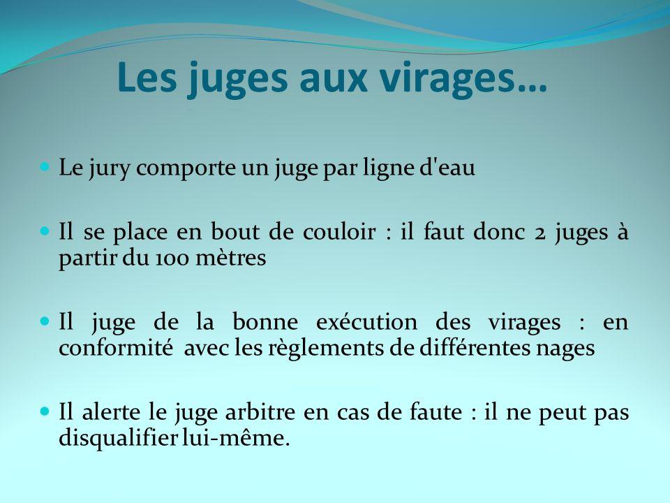 Le jury comporte un juge par ligne d'eau Il se place en bout de couloir : il faut donc 2 juges à partir du 100 mètres Il juge de la bonne exécution de
