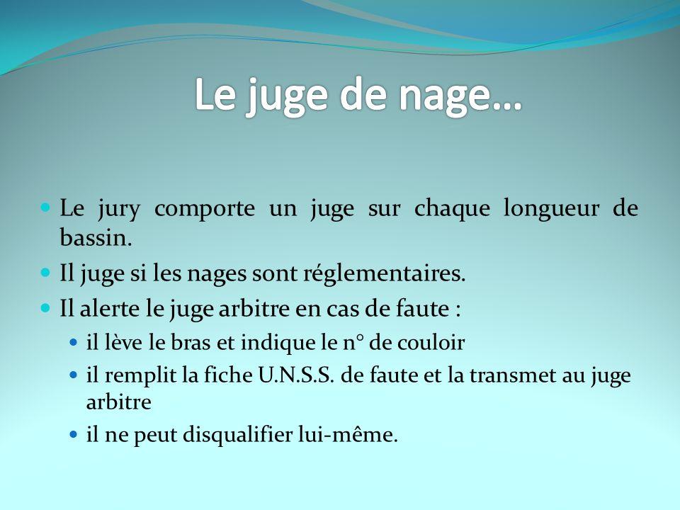 Le jury comporte un juge sur chaque longueur de bassin. Il juge si les nages sont réglementaires. Il alerte le juge arbitre en cas de faute : il lève
