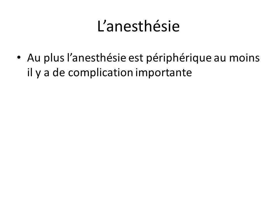 Lanesthésie Au plus lanesthésie est périphérique au moins il y a de complication importante