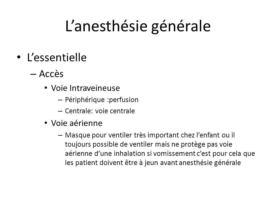 Lanesthésie générale Lessentielle – Accès Voie Intraveineuse – Périphérique :perfusion – Centrale: voie centrale Voie aérienne – Masque pour ventiler