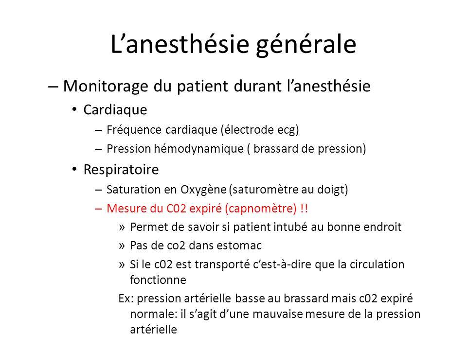 Lanesthésie générale – Monitorage du patient durant lanesthésie Cardiaque – Fréquence cardiaque (électrode ecg) – Pression hémodynamique ( brassard de