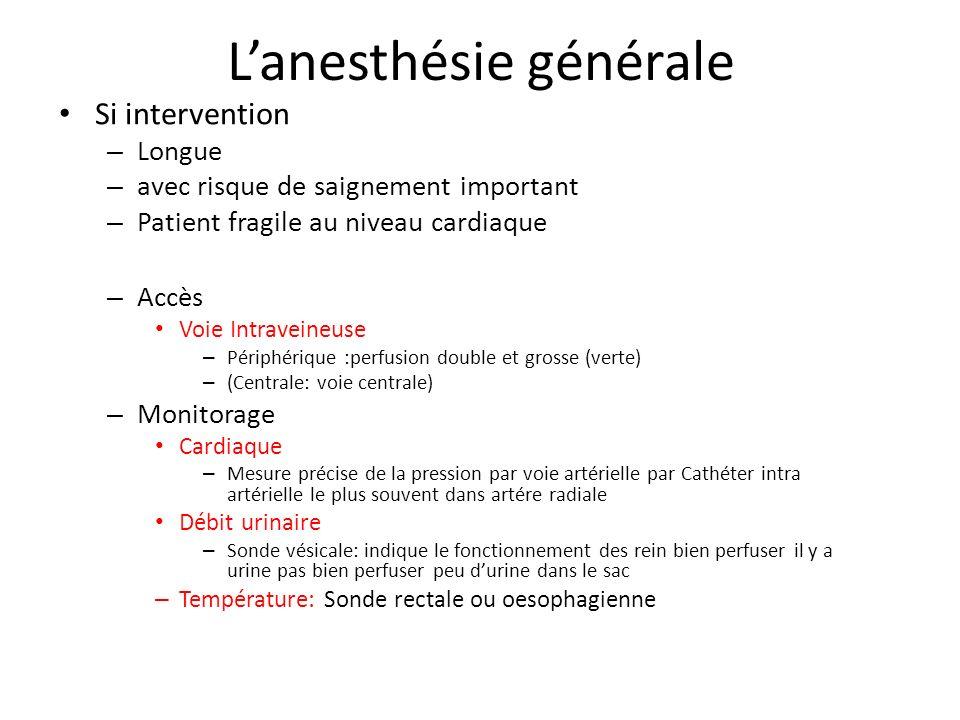 Lanesthésie générale Si intervention – Longue – avec risque de saignement important – Patient fragile au niveau cardiaque – Accès Voie Intraveineuse –