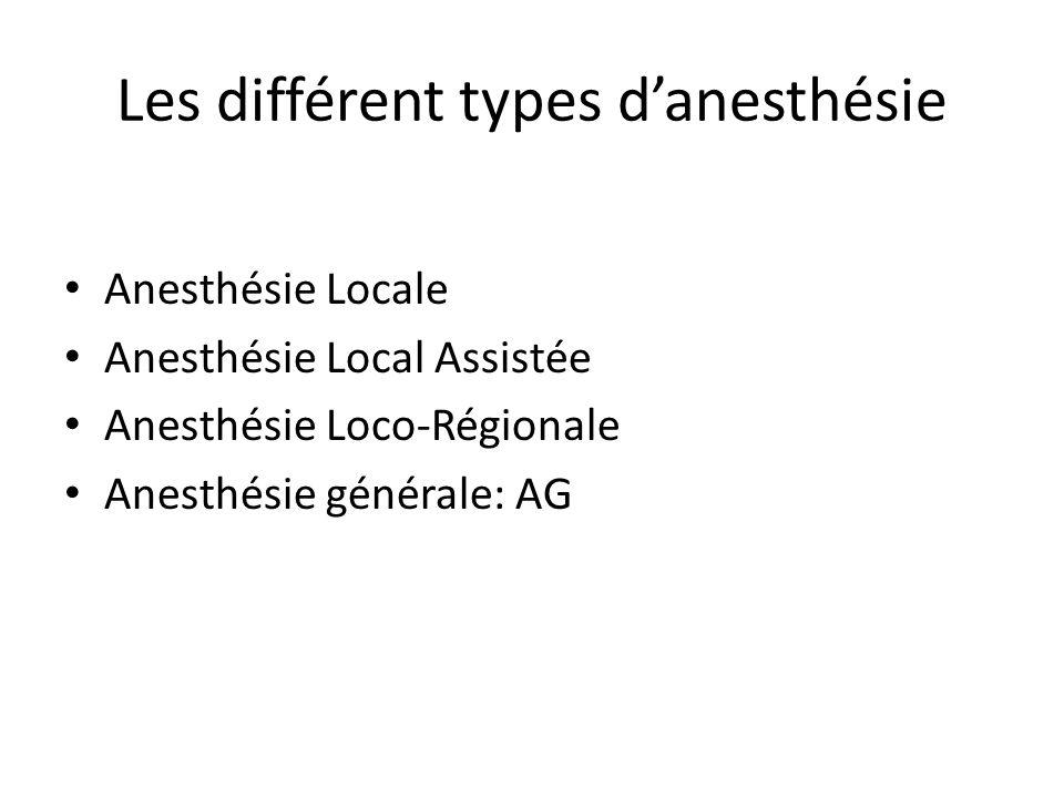 Les différent types danesthésie Anesthésie Locale Anesthésie Local Assistée Anesthésie Loco-Régionale Anesthésie générale: AG