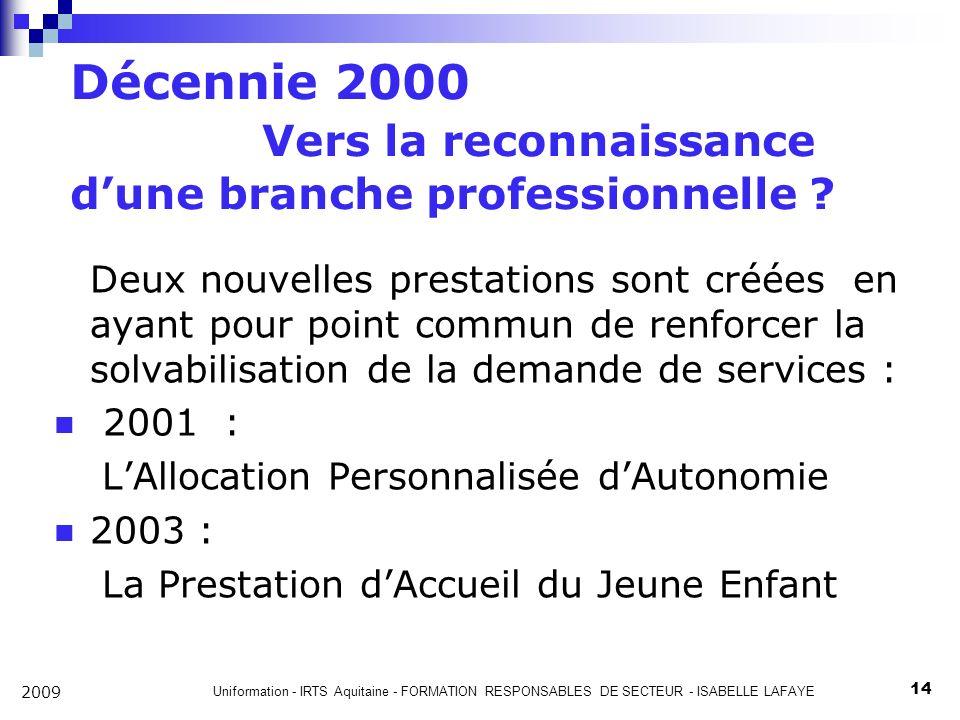 Uniformation - IRTS Aquitaine - FORMATION RESPONSABLES DE SECTEUR - ISABELLE LAFAYE 14 2009 Décennie 2000 Vers la reconnaissance dune branche professionnelle .