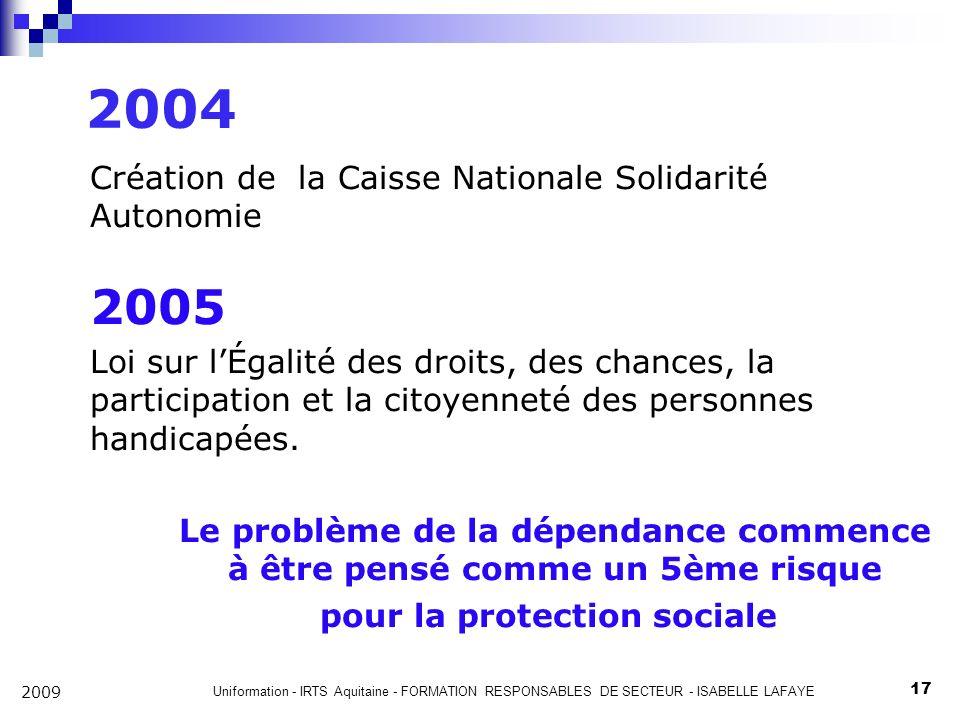 Uniformation - IRTS Aquitaine - FORMATION RESPONSABLES DE SECTEUR - ISABELLE LAFAYE 17 2009 2004 Création de la Caisse Nationale Solidarité Autonomie 2005 Loi sur lÉgalité des droits, des chances, la participation et la citoyenneté des personnes handicapées.