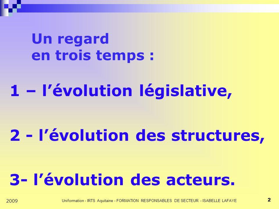 Uniformation - IRTS Aquitaine - FORMATION RESPONSABLES DE SECTEUR - ISABELLE LAFAYE 2 2009 Un regard en trois temps : 1 – lévolution législative, 2 - lévolution des structures, 3- lévolution des acteurs.