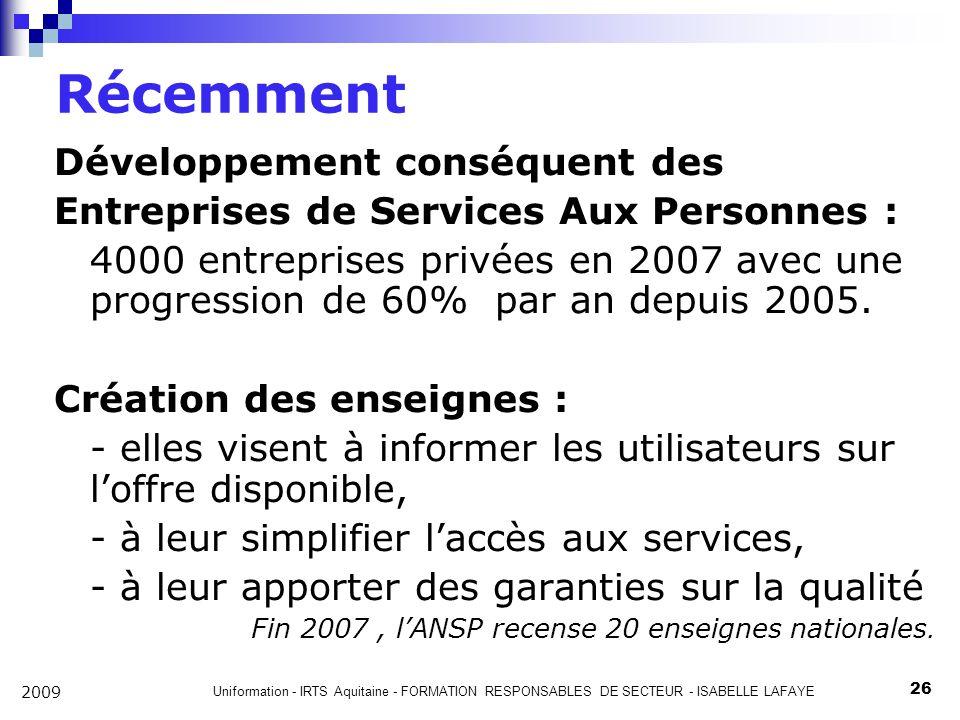Uniformation - IRTS Aquitaine - FORMATION RESPONSABLES DE SECTEUR - ISABELLE LAFAYE 26 2009 Récemment Développement conséquent des Entreprises de Services Aux Personnes : 4000 entreprises privées en 2007 avec une progression de 60% par an depuis 2005.
