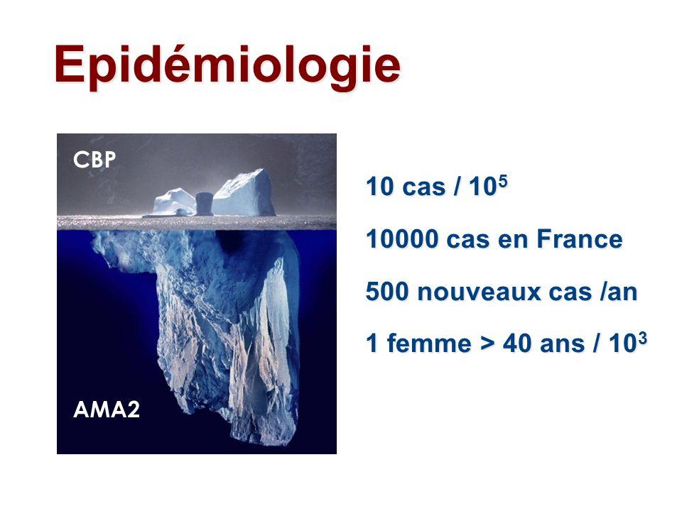 AMA2 en immunofluorescence indirecte : Foie, rein, estomac de rat, cellules Hep2 Seuil de signification: dilution 1/40 Sensibilité : 90% Spécificité : > 95% AMA2 en Blot, Elisa Diagnostic