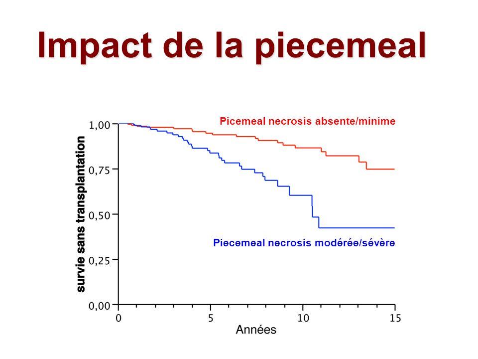 Impact de la piecemeal Picemeal necrosis absente/minime Piecemeal necrosis modérée/sévère