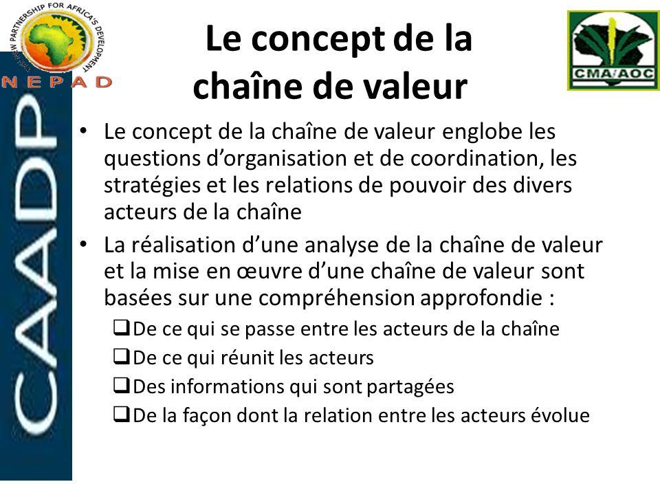 Le concept de la chaîne de valeur Le concept de la chaîne de valeur englobe les questions dorganisation et de coordination, les stratégies et les rela