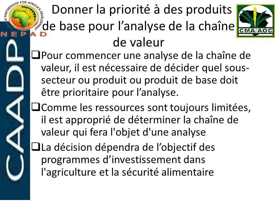 Donner la priorité à des produits de base pour lanalyse de la chaîne de valeur Pour commencer une analyse de la chaîne de valeur, il est nécessaire de