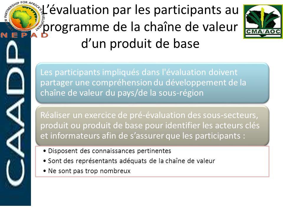 Lévaluation par les participants au programme de la chaîne de valeur dun produit de base Les participants impliqués dans l'évaluation doivent partager