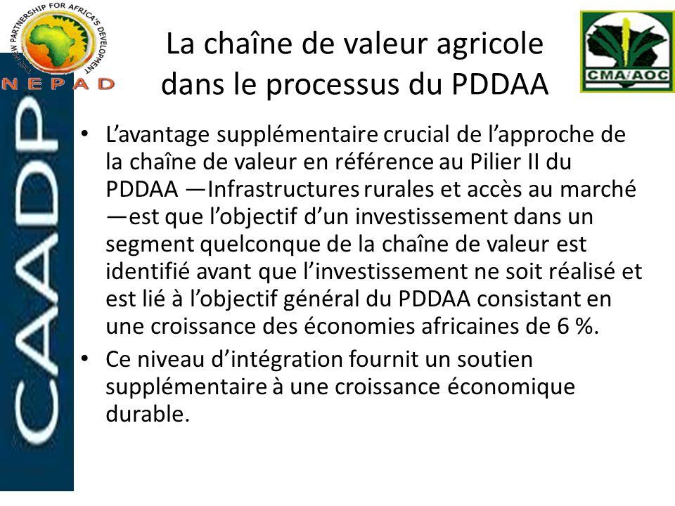 La chaîne de valeur agricole dans le processus du PDDAA Lavantage supplémentaire crucial de lapproche de la chaîne de valeur en référence au Pilier II