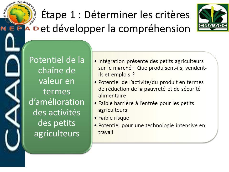 Étape 1 : Déterminer les critères et développer la compréhension Forte demande nationale, régionale et internationale du produit Potentiel de croissance du produit Possibilité de développement Implication de nombreux agriculteurs Potentiel de leffet de levier des investissements publics sur les investissements privés Potentiel du marché