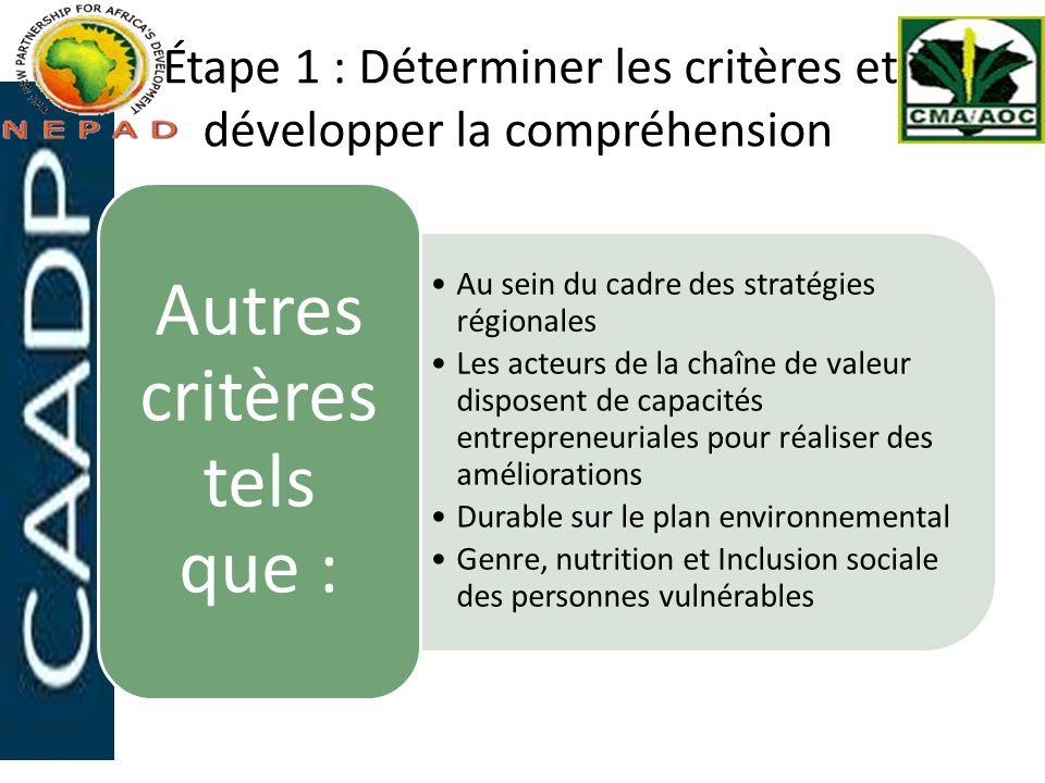 Étape 1 : Déterminer les critères et développer la compréhension Au sein du cadre des stratégies régionales Les acteurs de la chaîne de valeur dispose