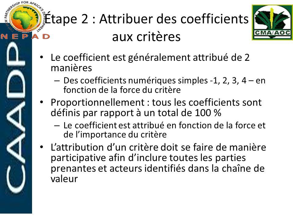 Étape 2 : Attribuer des coefficients aux critères Le coefficient est généralement attribué de 2 manières – Des coefficients numériques simples -1, 2,