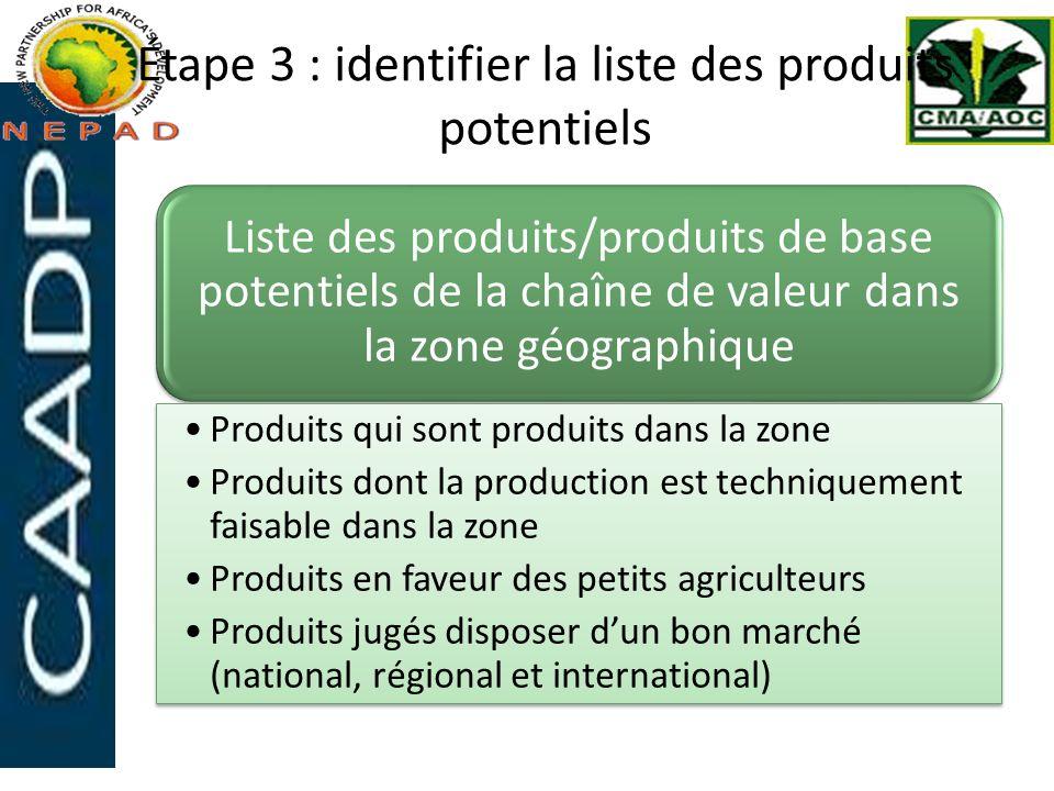 Étape 3 : identifier la liste des produits potentiels Liste des produits/produits de base potentiels de la chaîne de valeur dans la zone géographique