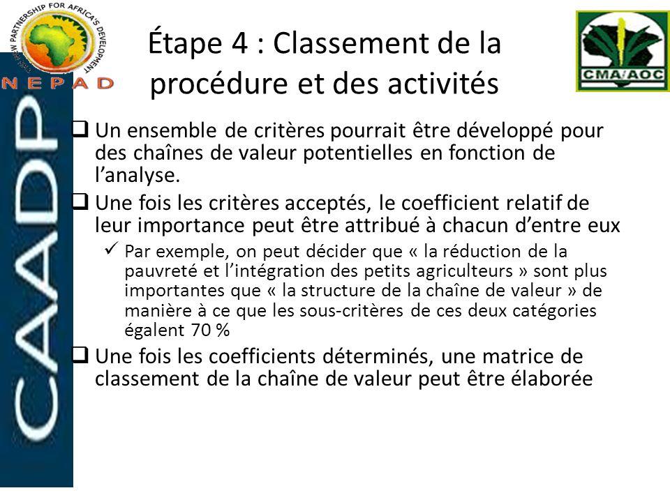 Étape 4 : Classement de la procédure et des activités Un ensemble de critères pourrait être développé pour des chaînes de valeur potentielles en fonct