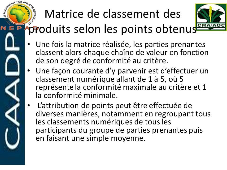 Matrice de classement des produits selon les points obtenus Une fois la matrice réalisée, les parties prenantes classent alors chaque chaîne de valeur