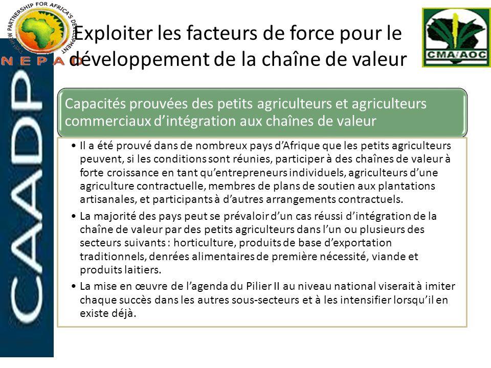 Exploiter les facteurs de force pour le développement de la chaîne de valeur Capacités prouvées des petits agriculteurs et agriculteurs commerciaux di