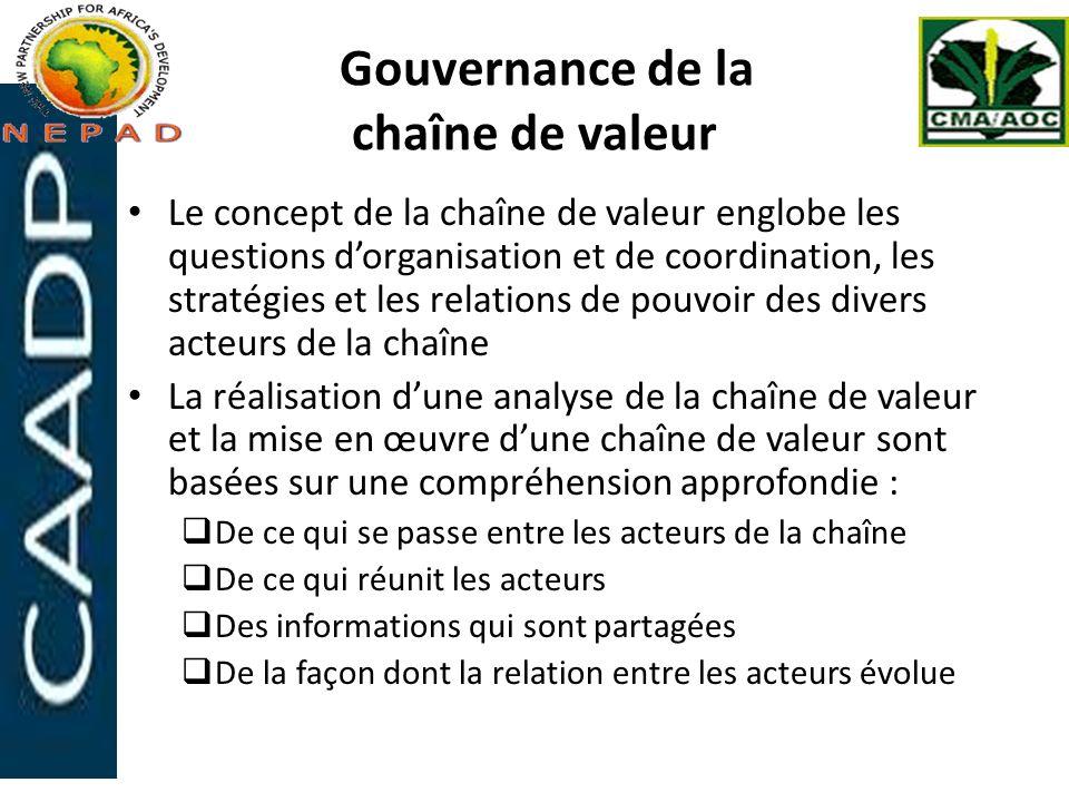 Gouvernance de la chaîne de valeur Le concept de la chaîne de valeur englobe les questions dorganisation et de coordination, les stratégies et les rel