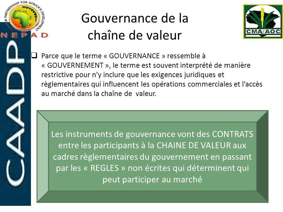 3 dimensions de la gouvernance de la chaîne de valeur Structures de coordination Règles et règlementations Mécanisme de contrôle (transmission des informations et services)