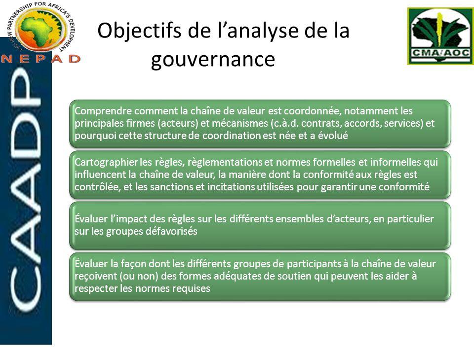 Objectifs de lanalyse de la gouvernance Comprendre comment la chaîne de valeur est coordonnée, notamment les principales firmes (acteurs) et mécanisme