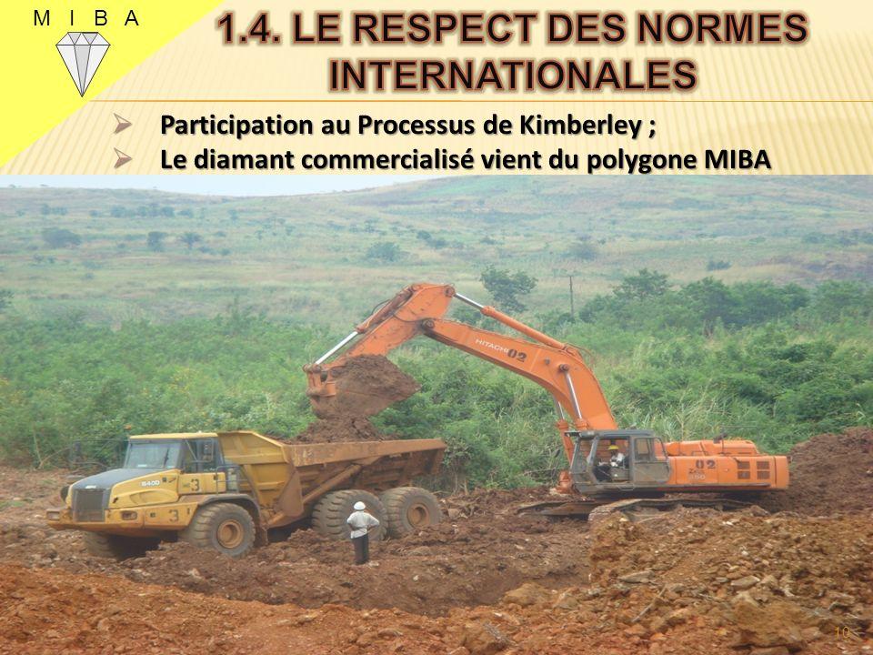 M I B A 23 Participation au Processus de Kimberley ; Participation au Processus de Kimberley ; Le diamant commercialisé vient du polygone MIBA Le diamant commercialisé vient du polygone MIBA 10