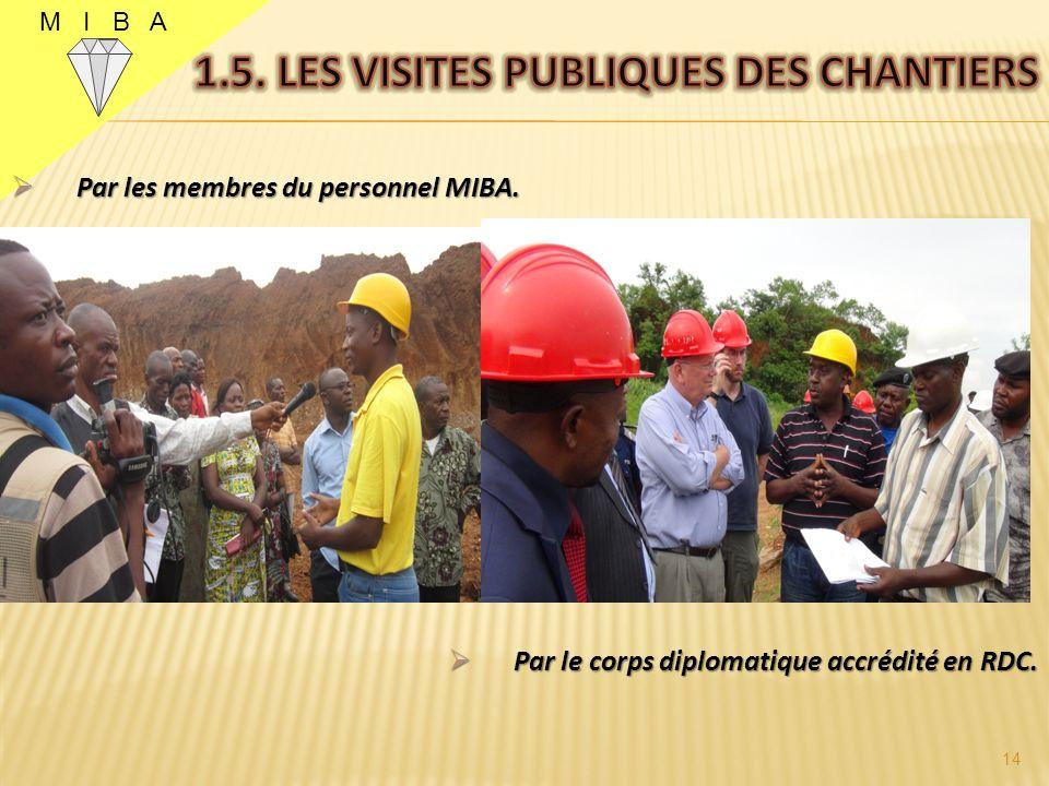 M I B A Par les membres du personnel MIBA. Par les membres du personnel MIBA.
