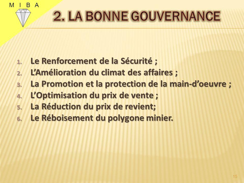 1. Le Renforcement de la Sécurité ; 2. LAmélioration du climat des affaires ; 3.