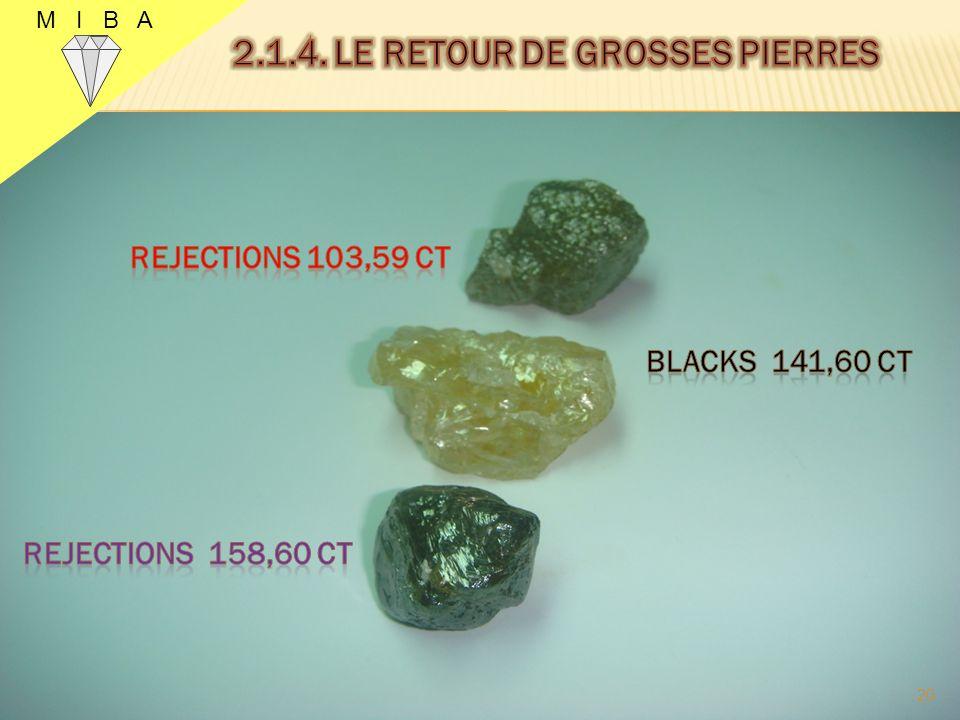 Trois pierres de plus de 100 carats M I B A 20
